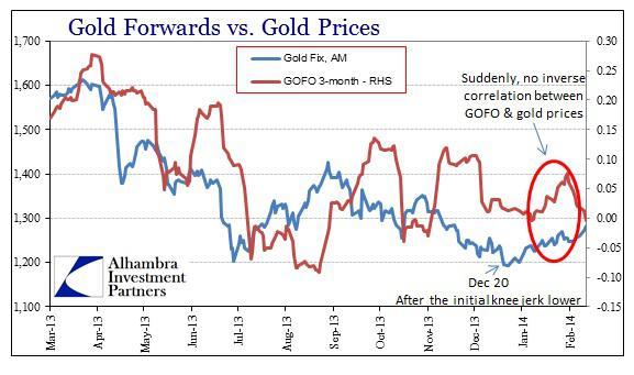 ABOOK Feb 2014 Gold Tail Bid