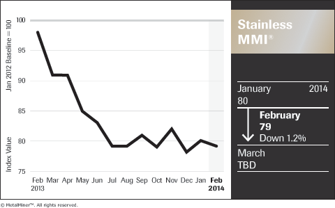 Stainless_Chart_February-2014_FNL