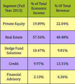 Dividend Stocks - 2013 Income Stocks, ETFs and Funds - TheStreet