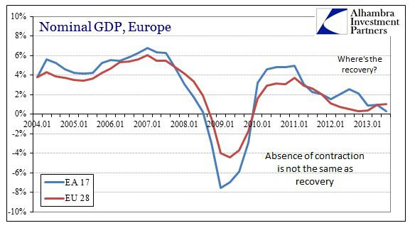ABOOK Feb 2014 Europe GDP Context