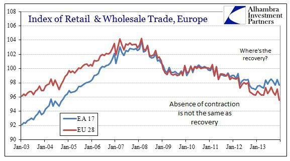 ABOOK Feb 2014 Europe Retail Whole Context