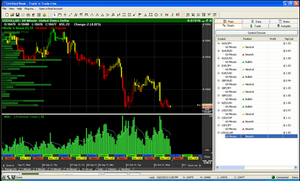 Track n Trade Live Forex