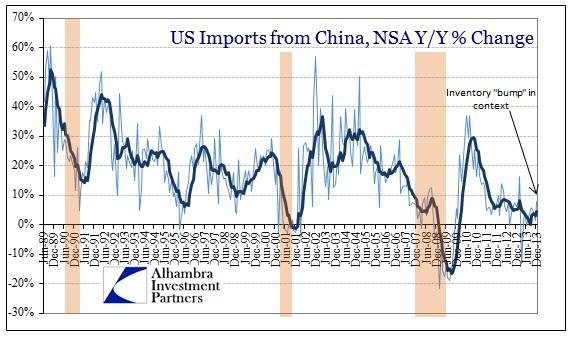 ABOOK Feb 2014 Headwinds Imports China