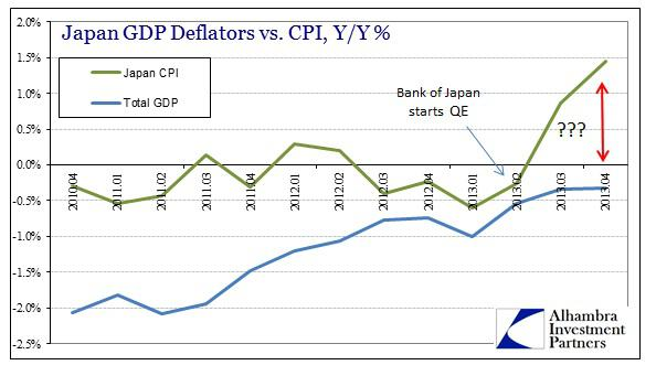 ABOOK Mar 2014 Japan GDP Deflator v Total CPI