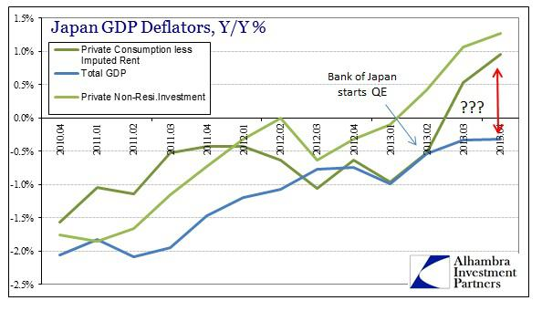 ABOOK Mar 2014 Japan GDP Deflators