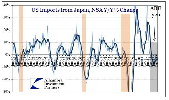 ABOOK Mar 2014 Japan GDP US Trade