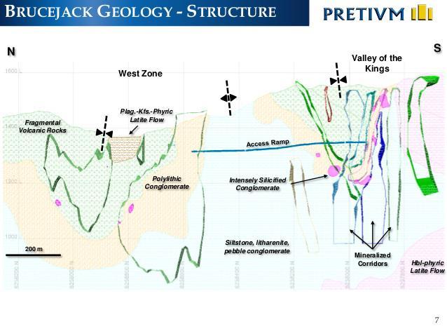 Brucejack Geology.