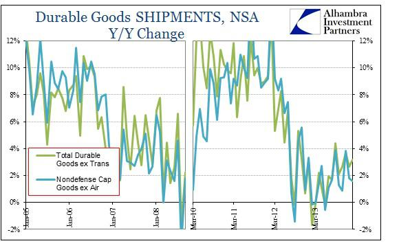 ABOOK Mar 2014 Dur Goods Comp Pattern1