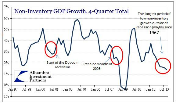 ABOOK Mar 2014 GDP Inv 4 Total