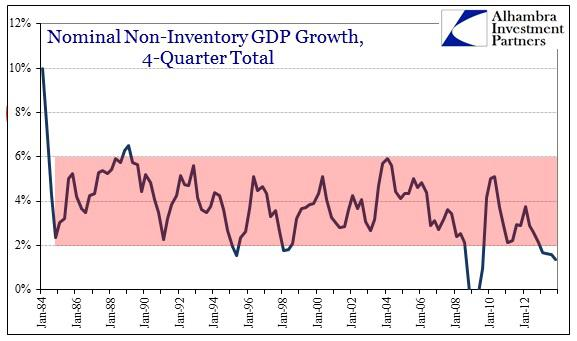 ABOOK Mar 2014 GDP Inv Stability