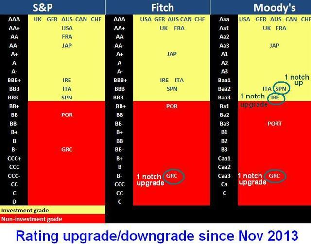 Draghi Boosts Euro, Rebuffs Disinflation - Upgrades Feb 24 (Chart 2)