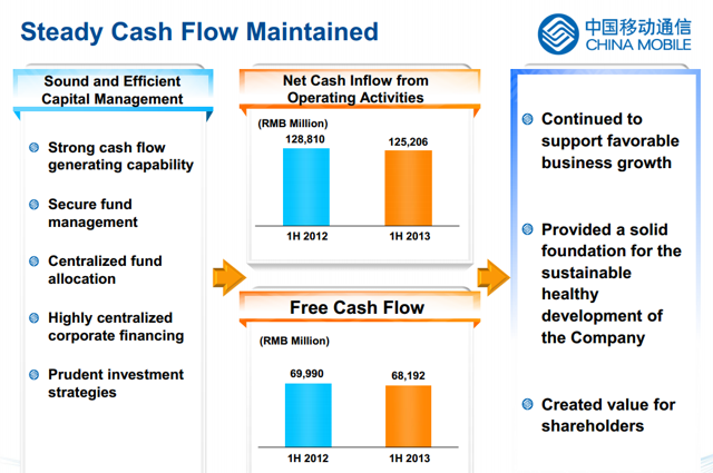 CHL Corporate Presentation on Cash Position