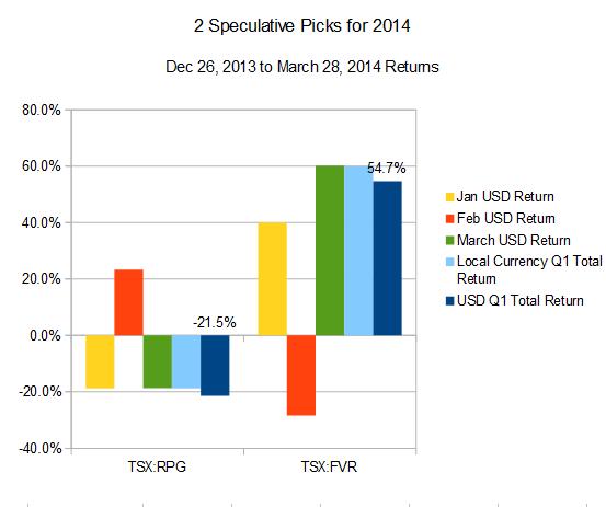 Speculative Apr.png