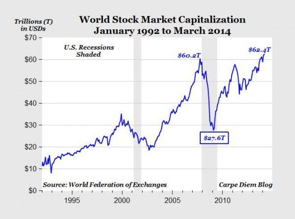 World stock market timings форекс клуб-открыть демо счет
