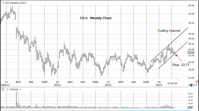 CCJ Weekly