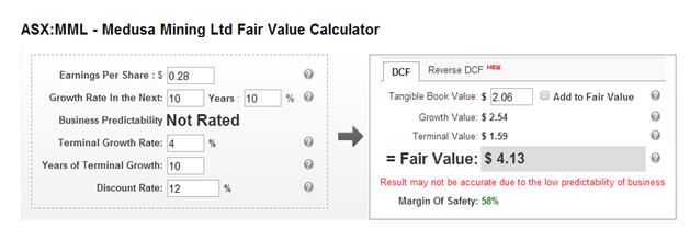 MML Fair Value according to Gurufocus.com