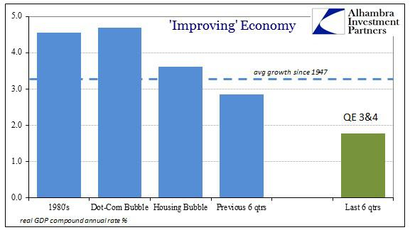 ABOOK May 2014 GDP averages