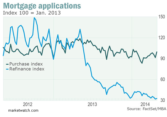 mortgapps.09may2014