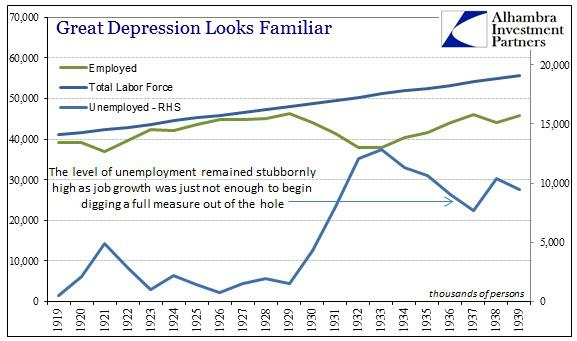 ABOOK June 2014 GD Population Unemployment