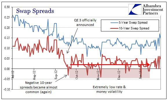 ABOOK June 2014 Gold Swap Spreads
