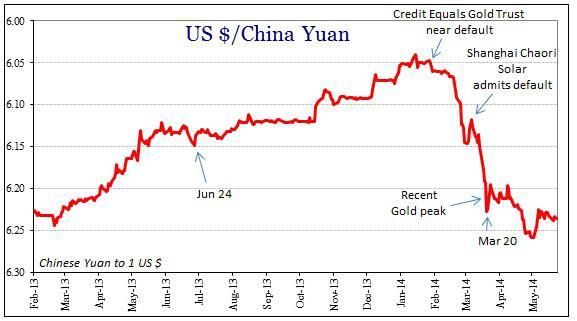 ABOOK June 2014 Gold Yuan