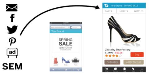 Mobile Deep Linking . App Links