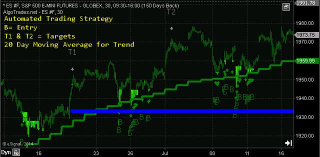 algorithmic-trading-4