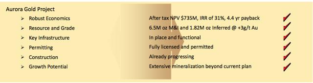 Credit: Guyana Gold corporate presentation