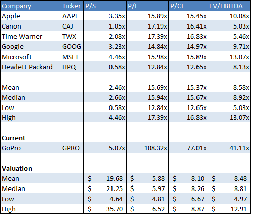 Source: own calculations using quarterly reports