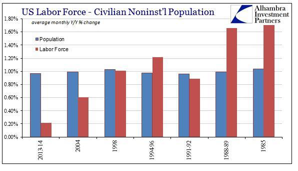 ABOOK Jul 2014 Population LF