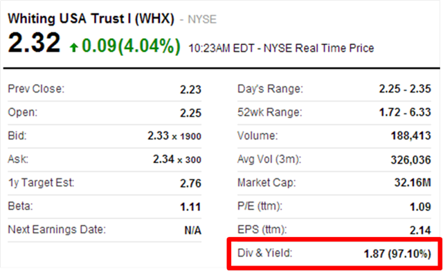 WHX Yahoo