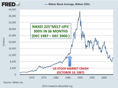 stock market study notes essay