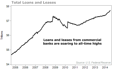 total bank loans and leases