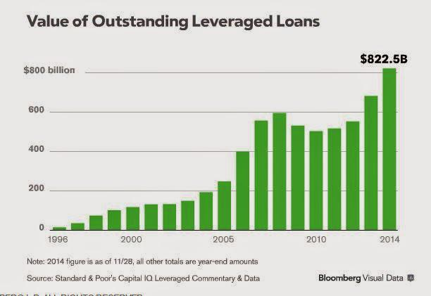 leveraged recap Solvency opinions: uses & issues hemingway, in his economic style, illustrates the complexity of bankruptcy risk  leveraged transactions,.
