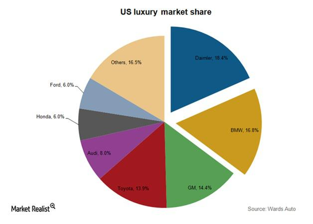tesla marketing segment in singapore Tesla's model 3 market opportunity is bigger than you think the electric automaker is targeting a market that's 5 times as large in the us, but that's just the beginning.