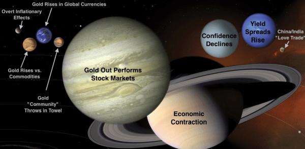 macrocosm for gold, gold stocks