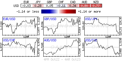 Thousands Of Free Forex Indicators Like Heat Map To Download For Metatrader