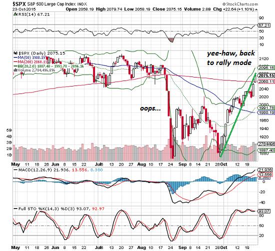 stock market halt triggers