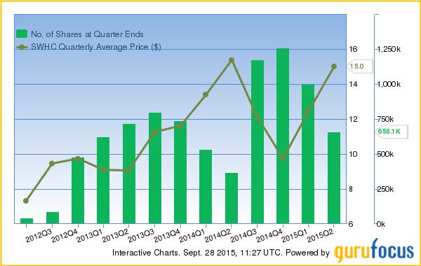 margin of safety risk-averse value investing pdf