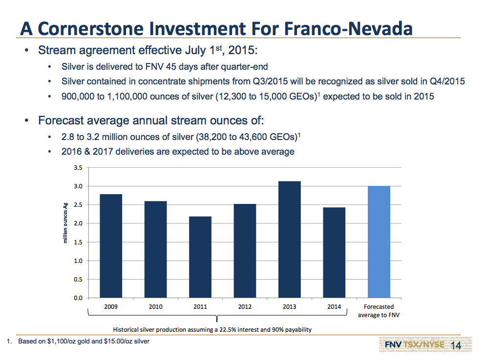 Franco Nevada Buys A Silver Stream From Teck Resources