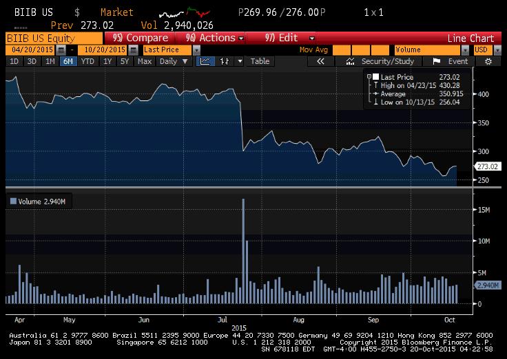 11m Frequency Chart : Algorithmic trading sinks american stock market svetlana