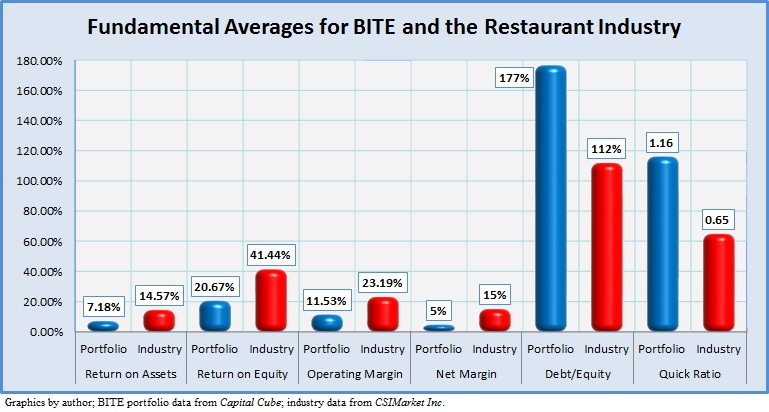 restaurant sales target There are ways for brand new restaurants to calculate a decent  of where you  should be and targets of average restaurant sales to aim for as.