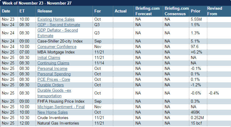"""Weekly Economic Calendar Yahoo : Search results for """"briefing earnings calendar"""
