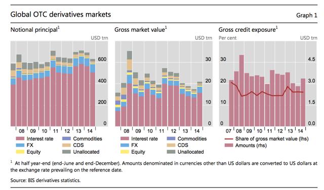 interest rate swaps explained pdf