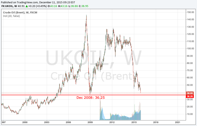 Ignore 'Breakeven' Oil Production Levels Published By The Media thumbnail