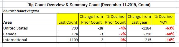 North American Water Loss          Summary Report   Cavanaugh