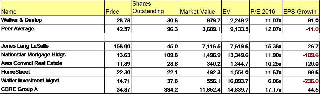 Option trading activity and firm valuation