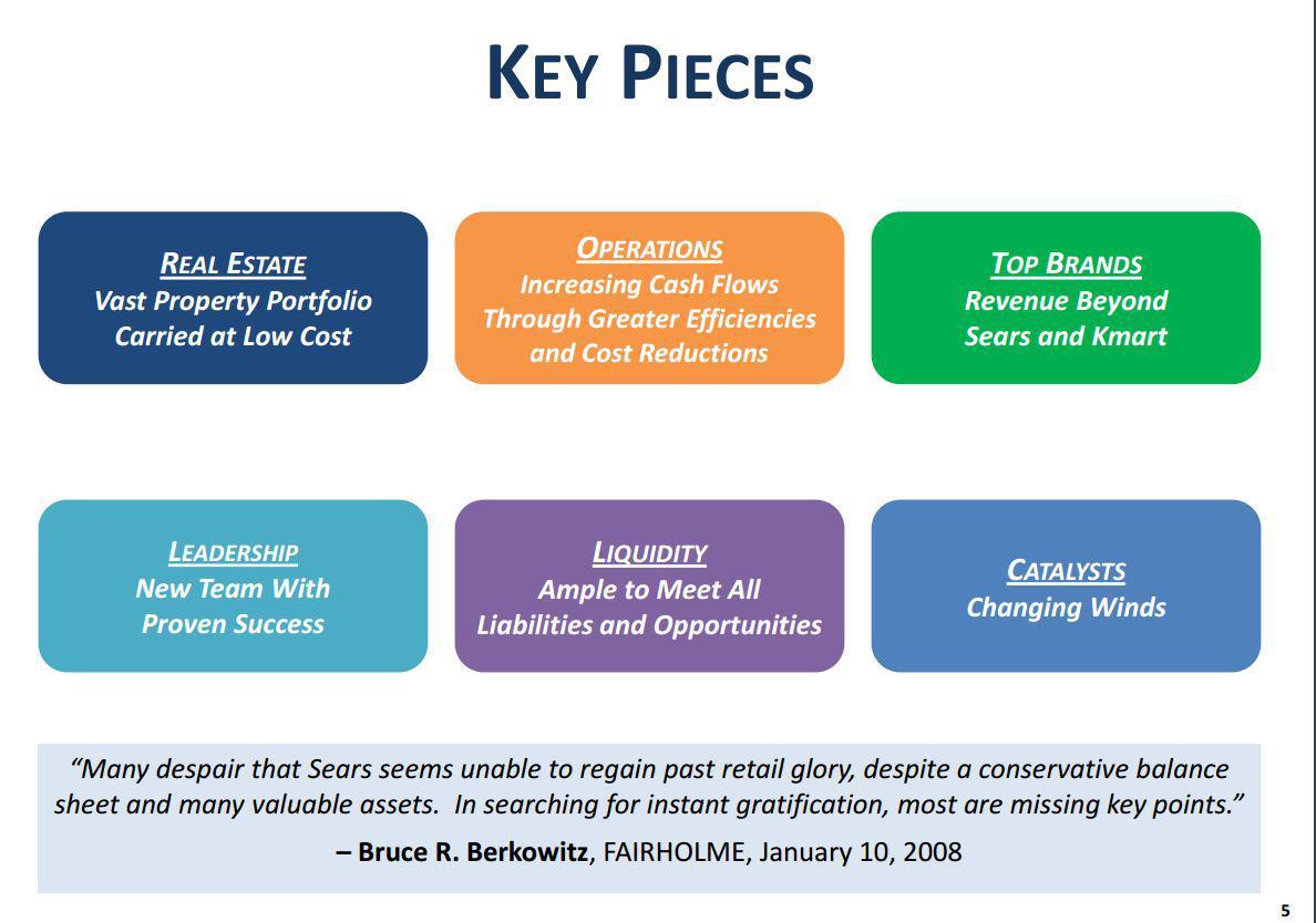 berkowitz sears thesis