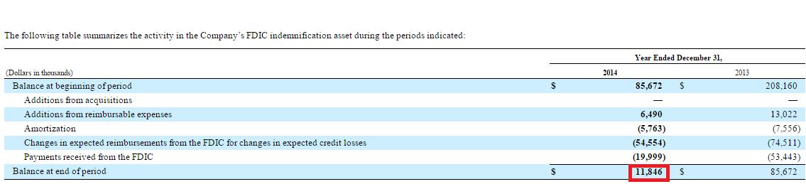 Wintrust financial corporation ipo