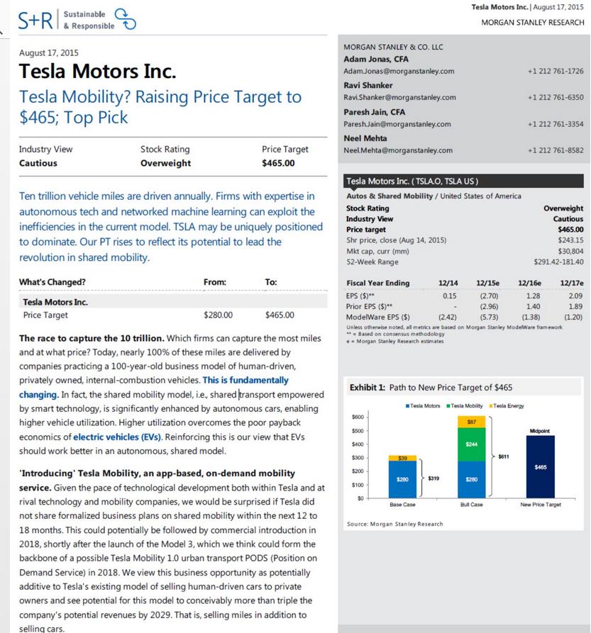 Tesla Morgan Stanley S Stratospheric 465 Target Is No